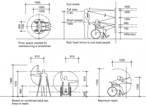 A CAD file preview of people and wheelchair dimensions. Metric units.
