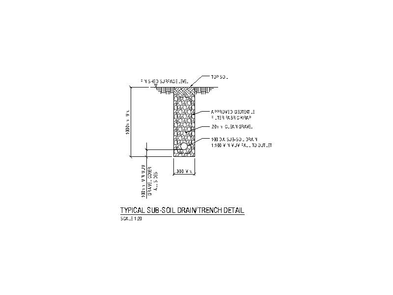 100 dia sub-soil drain 1m deep