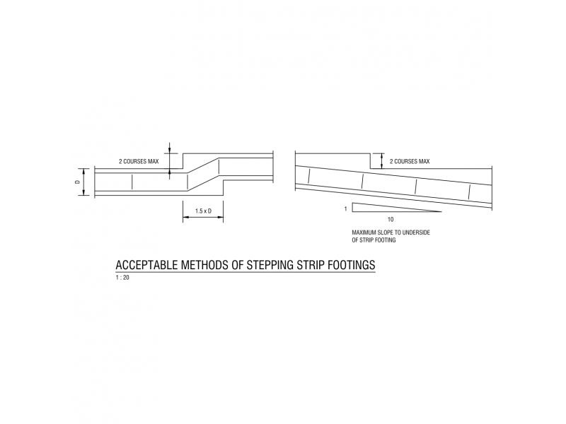 Acceptable Methods of Stepping Strip Footings