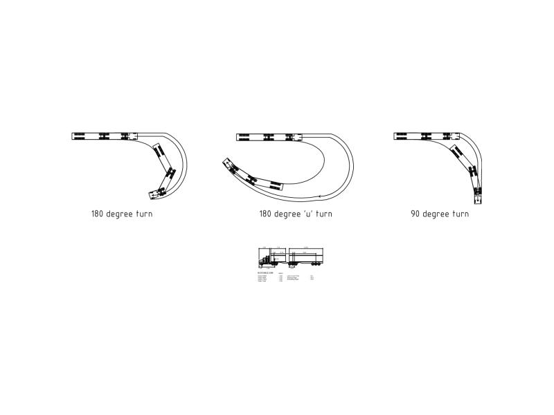 B-DOUBLE 25m Turning - Turning Diagram