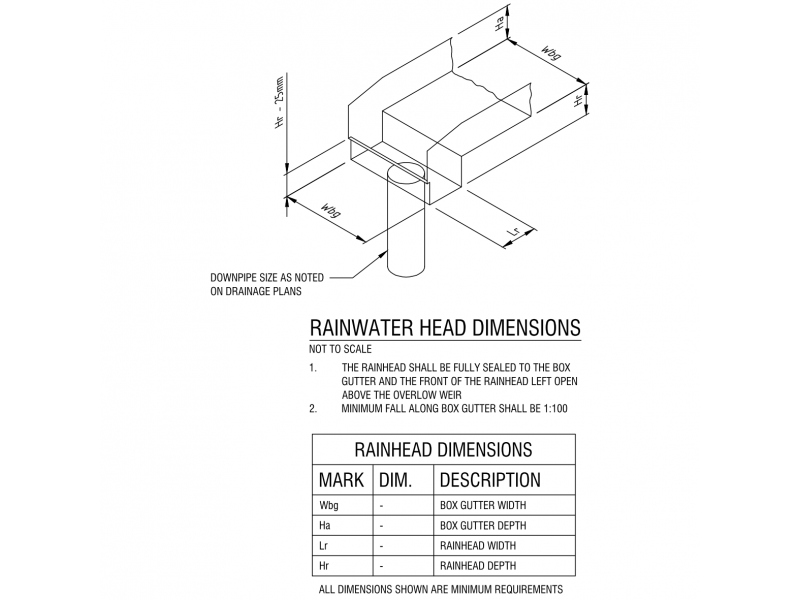 Domestic rainhead - AS3500 Fiq i2