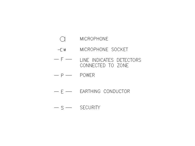 2D electrical symbols - File 14