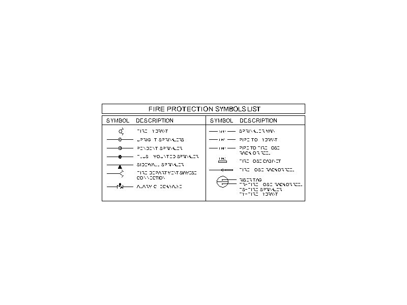 Fire Protection Symbols List
