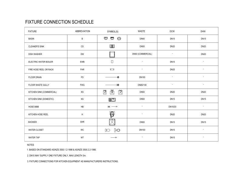 Fixture Connection Schedule