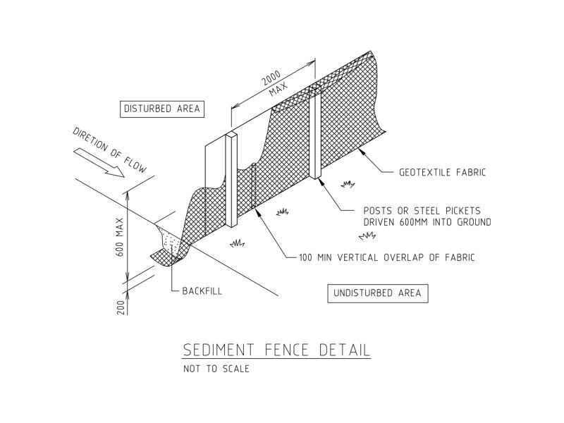 Sediment Fence Detail