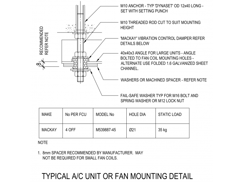 Typical AC Unit of Fan Mounting Detail