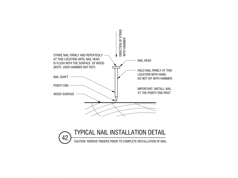 Typical Nail Installation Detail