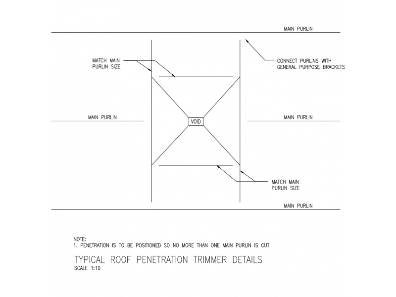 Typical Roof Penetration Trimmer Details