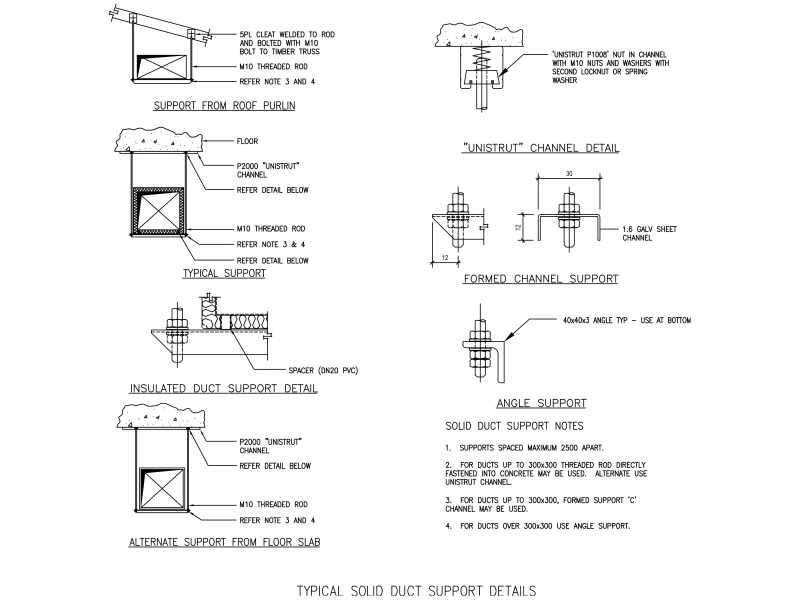 Typical Solid Duct Support Details