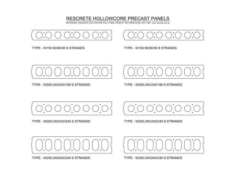 Rescrete Hollowcore Precast Panel